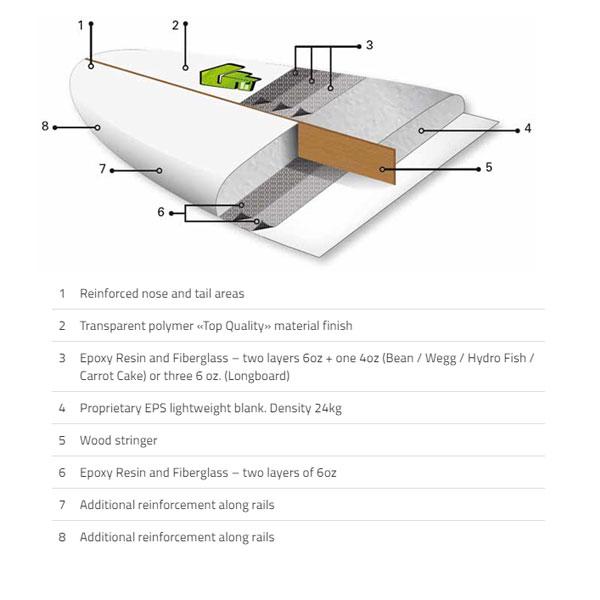 eine der einfachsten superfrog longboards cruiser zum. Black Bedroom Furniture Sets. Home Design Ideas